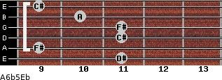 A6b5/Eb for guitar on frets 11, 9, 11, 11, 10, 9
