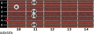 A6b5/Eb for guitar on frets 11, x, 11, 11, 10, 11