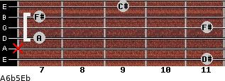 A6b5/Eb for guitar on frets 11, x, 7, 11, 7, 9