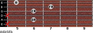 A6b5/Eb for guitar on frets x, 6, x, 6, 7, 5