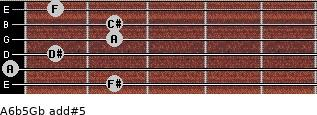 A6b5/Gb add(#5) guitar chord
