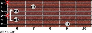 A6b5/C# for guitar on frets 9, 6, x, 6, 7, x