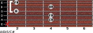 A6b5/C# for guitar on frets x, 4, 4, 2, 4, 2
