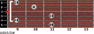 A6b5/D# for guitar on frets 11, 9, 11, x, 10, 9