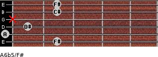 A6b5/F# for guitar on frets 2, 0, 1, x, 2, 2