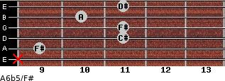 A6b5/F# for guitar on frets x, 9, 11, 11, 10, 11