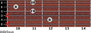 A6b5sus for guitar on frets x, 12, x, 11, 10, 11