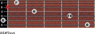 A6#5sus for guitar on frets 5, 0, 4, 2, x, 1