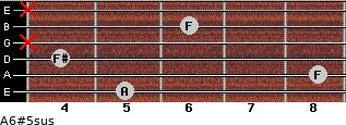 A6#5sus for guitar on frets 5, 8, 4, x, 6, x
