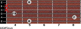 A6#5sus for guitar on frets 5, 8, 4, x, x, 5