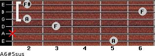 A6#5sus for guitar on frets 5, x, 3, 2, 6, 2