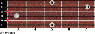 A6#5sus for guitar on frets 5, x, 3, x, 7, 5
