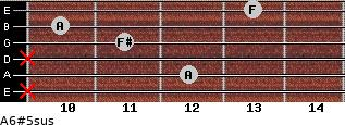 A6#5sus for guitar on frets x, 12, x, 11, 10, 13