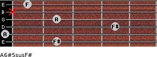 A6#5sus/F# for guitar on frets 2, 0, 4, 2, x, 1