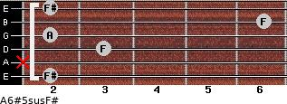 A6#5sus/F# for guitar on frets 2, x, 3, 2, 6, 2