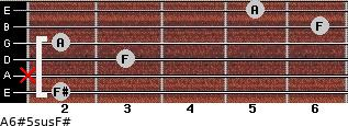 A6#5sus/F# for guitar on frets 2, x, 3, 2, 6, 5