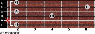 A6#5sus/F# for guitar on frets 2, x, 4, 2, 6, 2