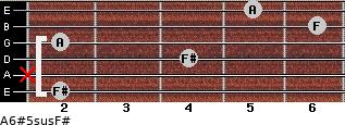 A6#5sus/F# for guitar on frets 2, x, 4, 2, 6, 5
