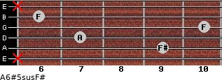 A6#5sus/F# for guitar on frets x, 9, 7, 10, 6, x