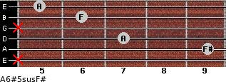 A6#5sus/F# for guitar on frets x, 9, 7, x, 6, 5
