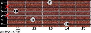 A6#5sus/F# for guitar on frets 14, 12, x, 11, x, 13