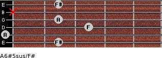 A6#5sus/F# for guitar on frets 2, 0, 3, 2, x, 2