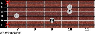 A6#5sus/F# for guitar on frets x, 9, 7, 10, 10, x