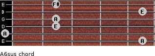 A6sus for guitar on frets 5, 0, 2, 2, 5, 2