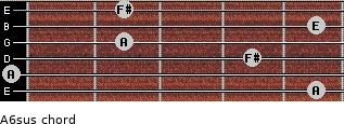 A6sus for guitar on frets 5, 0, 4, 2, 5, 2