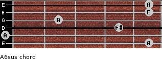A6sus for guitar on frets 5, 0, 4, 2, 5, 5