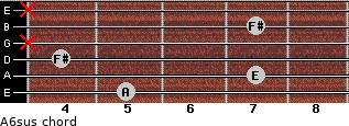 A6sus for guitar on frets 5, 7, 4, x, 7, x