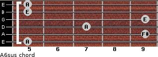 A6sus for guitar on frets 5, 9, 7, 9, 5, 5