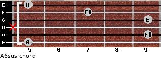 A6sus for guitar on frets 5, 9, x, 9, 7, 5