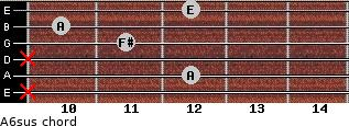 A6sus for guitar on frets x, 12, x, 11, 10, 12