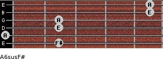 A6sus/F# for guitar on frets 2, 0, 2, 2, 5, 5