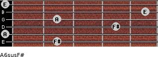 A6sus/F# for guitar on frets 2, 0, 4, 2, 5, 0