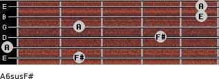 A6sus/F# for guitar on frets 2, 0, 4, 2, 5, 5