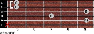 A6sus/F# for guitar on frets x, 9, 7, 9, 5, 5