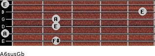 A6sus/Gb for guitar on frets 2, 0, 2, 2, 5, 0