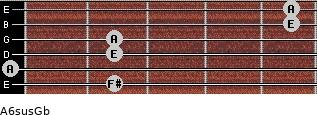 A6sus/Gb for guitar on frets 2, 0, 2, 2, 5, 5