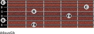 A6sus/Gb for guitar on frets 2, 0, 4, 2, 5, 0