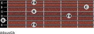 A6sus/Gb for guitar on frets 2, 0, 4, 2, 5, 2