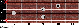 A6sus/Gb for guitar on frets x, 9, 7, 9, 10, x