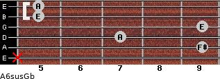 A6sus/Gb for guitar on frets x, 9, 7, 9, 5, 5