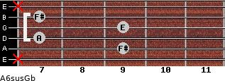 A6sus/Gb for guitar on frets x, 9, 7, 9, 7, x