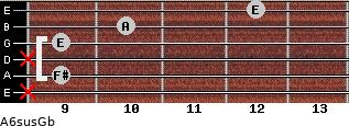 A6sus/Gb for guitar on frets x, 9, x, 9, 10, 12