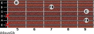 A6sus/Gb for guitar on frets x, 9, x, 9, 7, 5