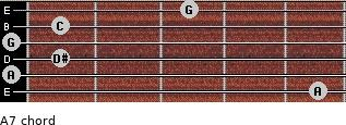 Aº7 for guitar on frets 5, 0, 1, 0, 1, 3