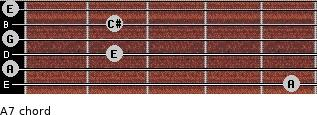 A7 for guitar on frets 5, 0, 2, 0, 2, 0