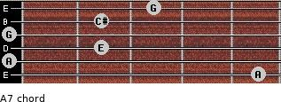A7 for guitar on frets 5, 0, 2, 0, 2, 3